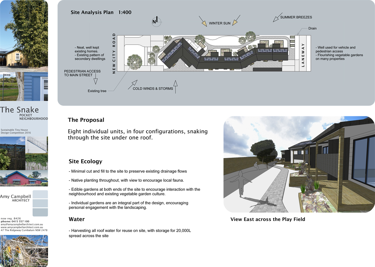 Presentation panel with site plan